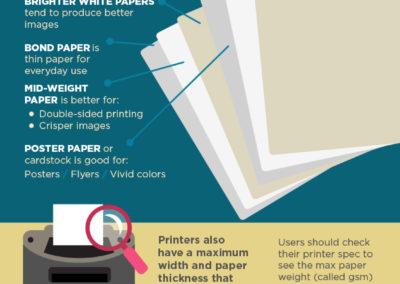 Printing Tips and Tricks